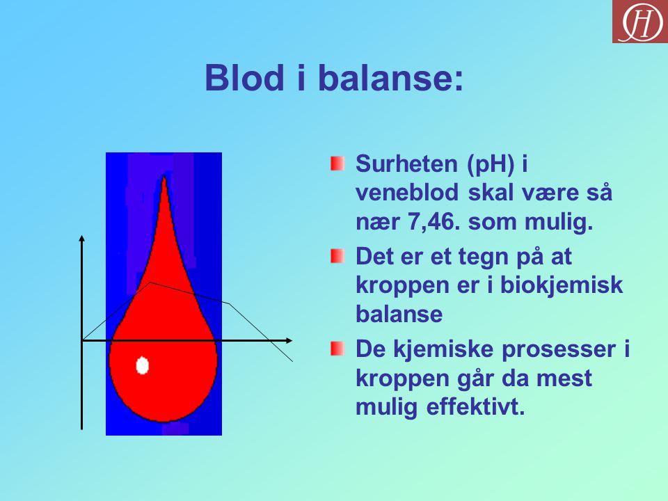 Blod i balanse: Surheten (pH) i veneblod skal være så nær 7,46. som mulig. Det er et tegn på at kroppen er i biokjemisk balanse.