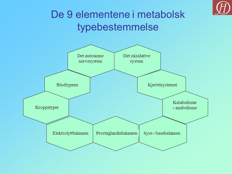 De 9 elementene i metabolsk typebestemmelse