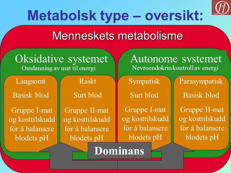 Metabolsk type – oversikt: