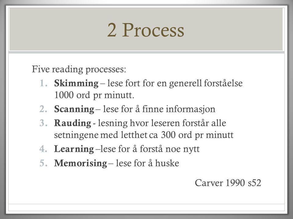2 Process Five reading processes: