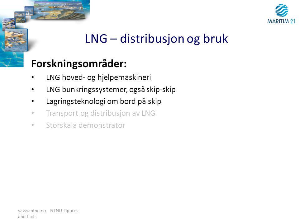 LNG – distribusjon og bruk