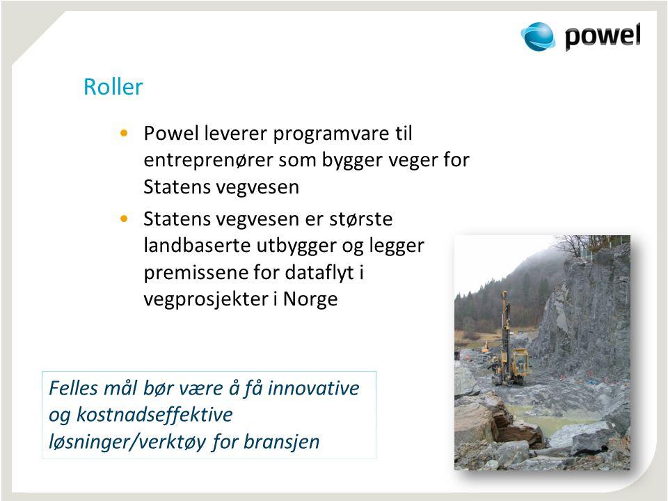 Roller Powel leverer programvare til entreprenører som bygger veger for Statens vegvesen.