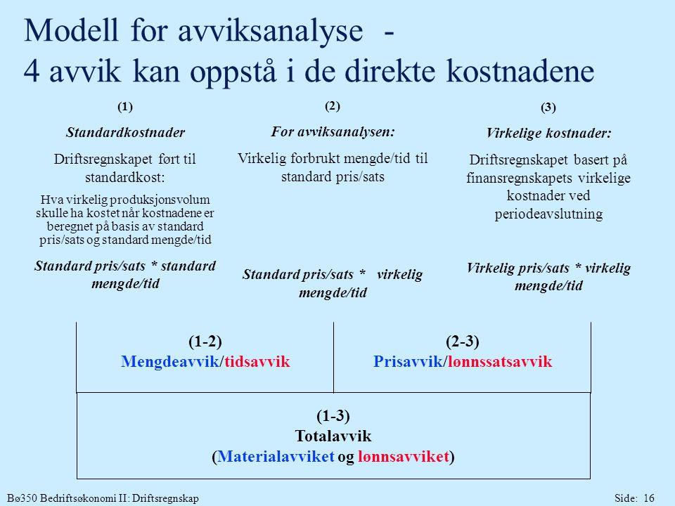 Modell for avviksanalyse - 4 avvik kan oppstå i de direkte kostnadene