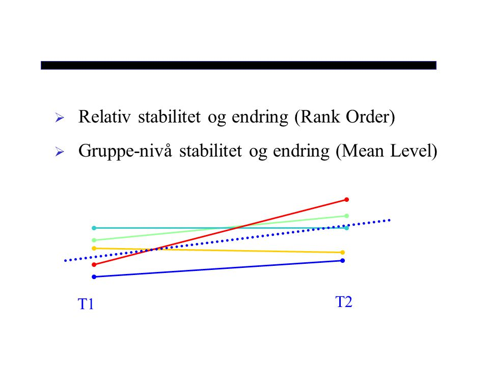 Relativ stabilitet og endring (Rank Order)