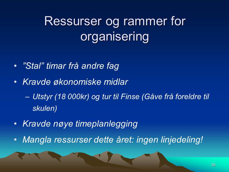Ressurser og rammer for organisering
