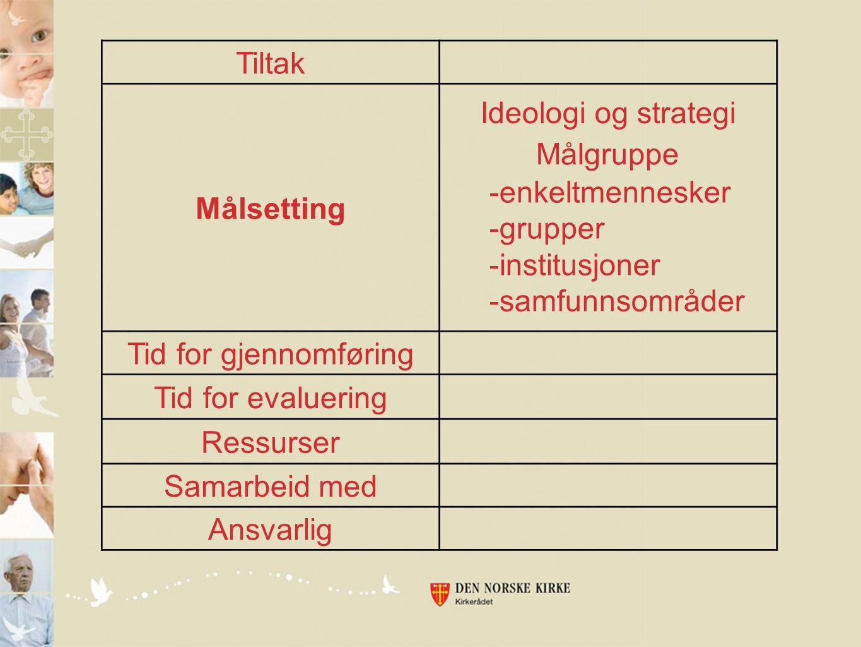 Tiltak Målsetting Ideologi og strategi Målgruppe Tid for gjennomføring