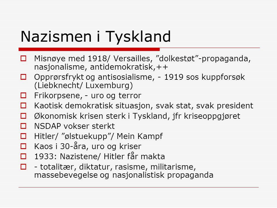 Nazismen i Tyskland Misnøye med 1918/ Versailles, dolkestøt -propaganda, nasjonalisme, antidemokratisk,++