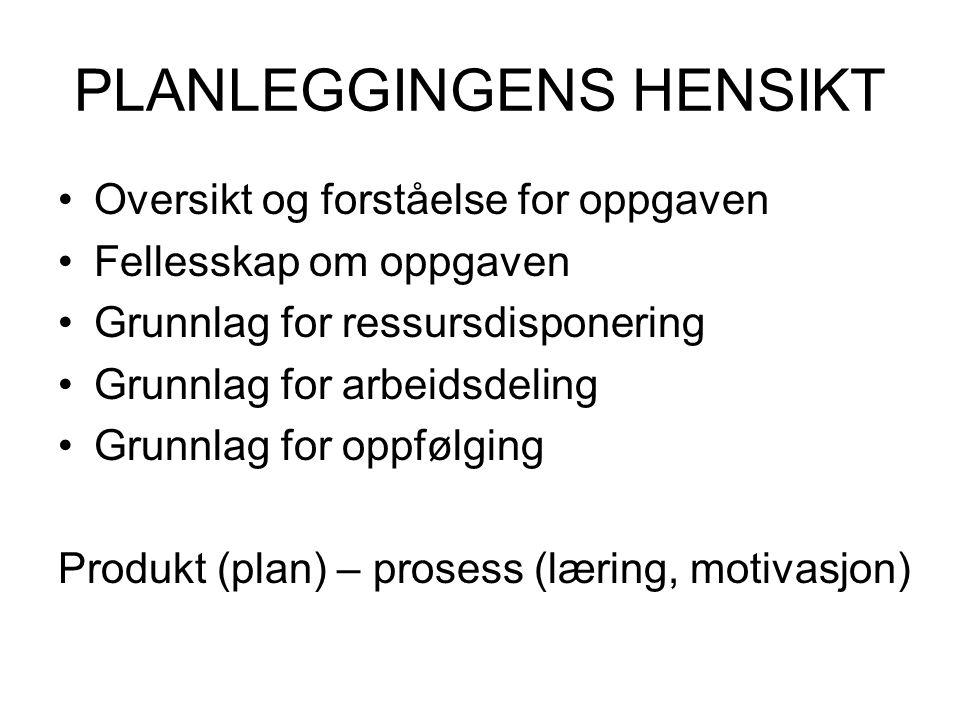 PLANLEGGINGENS HENSIKT