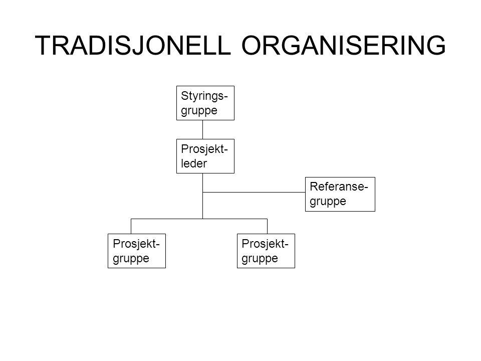 TRADISJONELL ORGANISERING