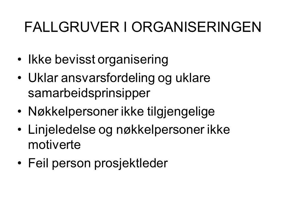 FALLGRUVER I ORGANISERINGEN