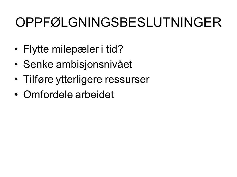 OPPFØLGNINGSBESLUTNINGER