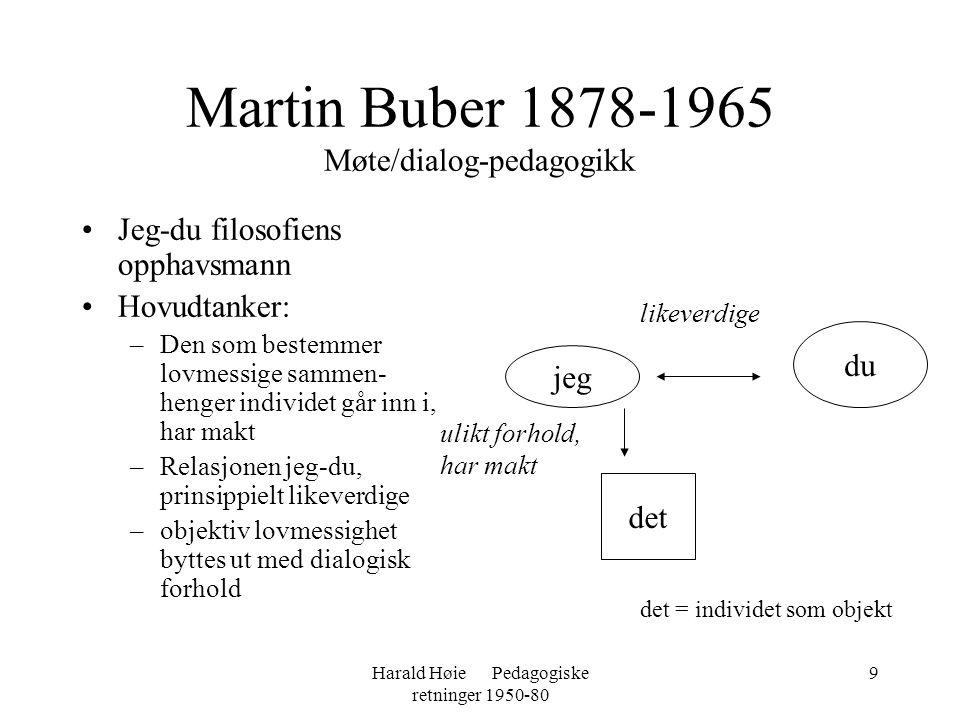 Martin Buber 1878-1965 Møte/dialog-pedagogikk