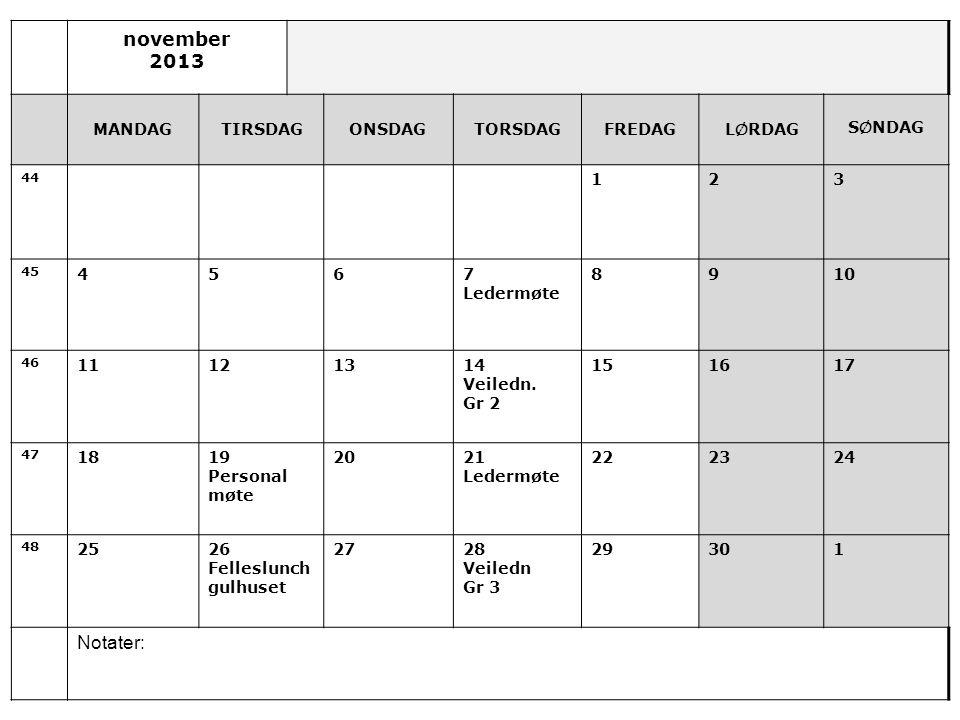 november 2013 Notater: MANDAG TIRSDAG ONSDAG TORSDAG FREDAG LØRDAG