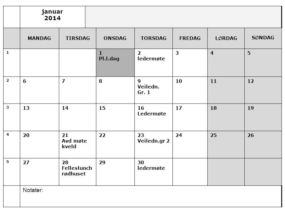 januar 2014 Notater: MANDAG TIRSDAG ONSDAG TORSDAG FREDAG LØRDAG