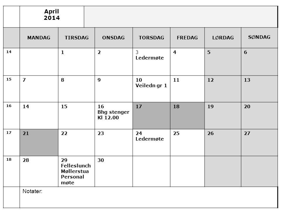 April 2014 Notater: MANDAG TIRSDAG ONSDAG TORSDAG FREDAG LØRDAG SØNDAG