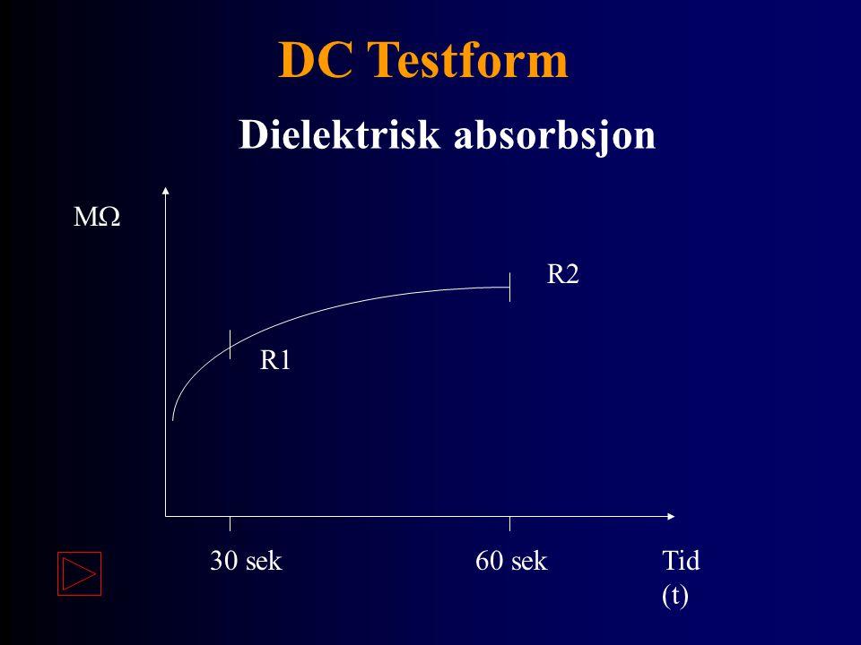 DC Testform Dielektrisk absorbsjon M R2 R1 30 sek 60 sek Tid (t)