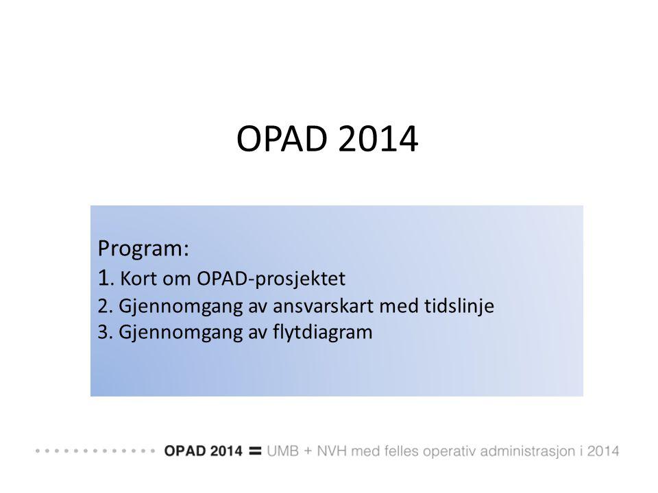 OPAD 2014 Program: 1. Kort om OPAD-prosjektet