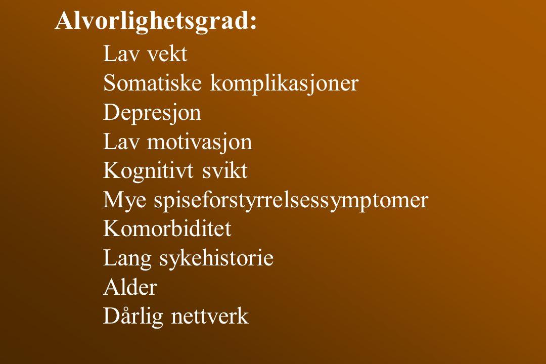 Alvorlighetsgrad: Lav vekt Somatiske komplikasjoner Depresjon