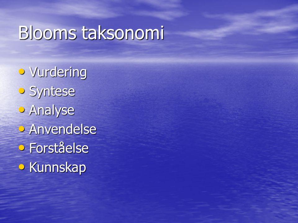 Blooms taksonomi Vurdering Syntese Analyse Anvendelse Forståelse