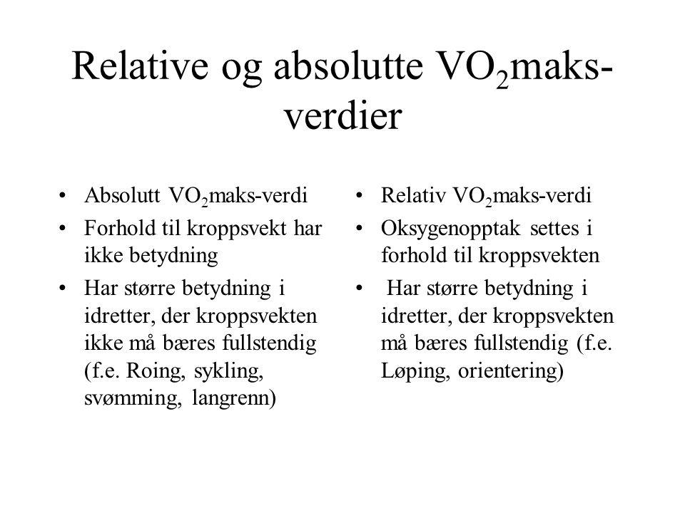 Relative og absolutte VO2maks-verdier