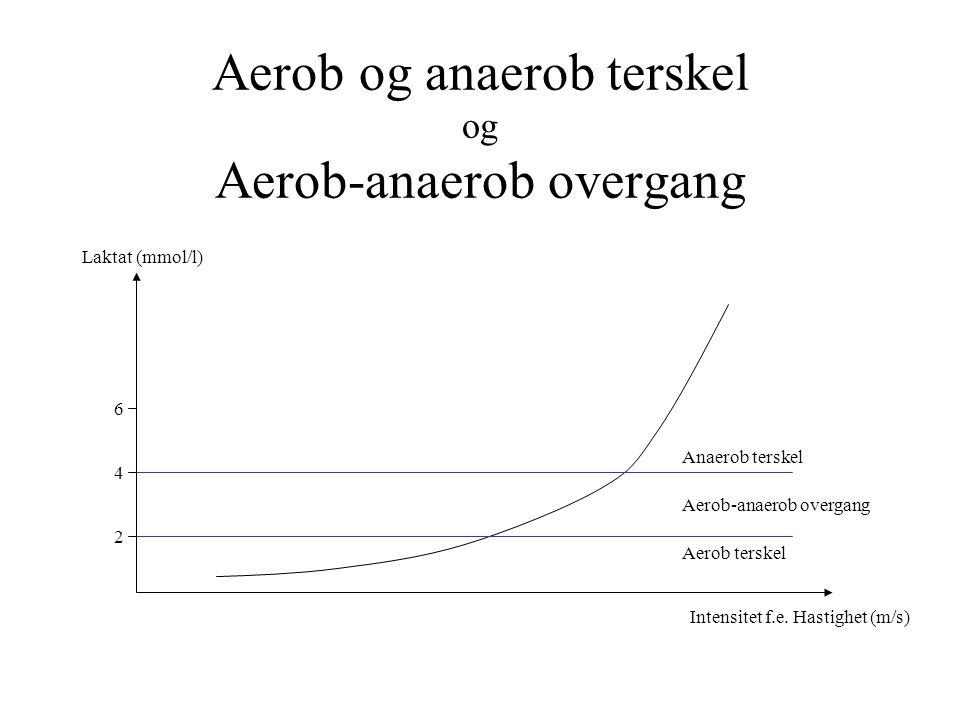 Aerob og anaerob terskel og Aerob-anaerob overgang