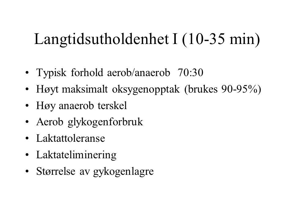 Langtidsutholdenhet I (10-35 min)