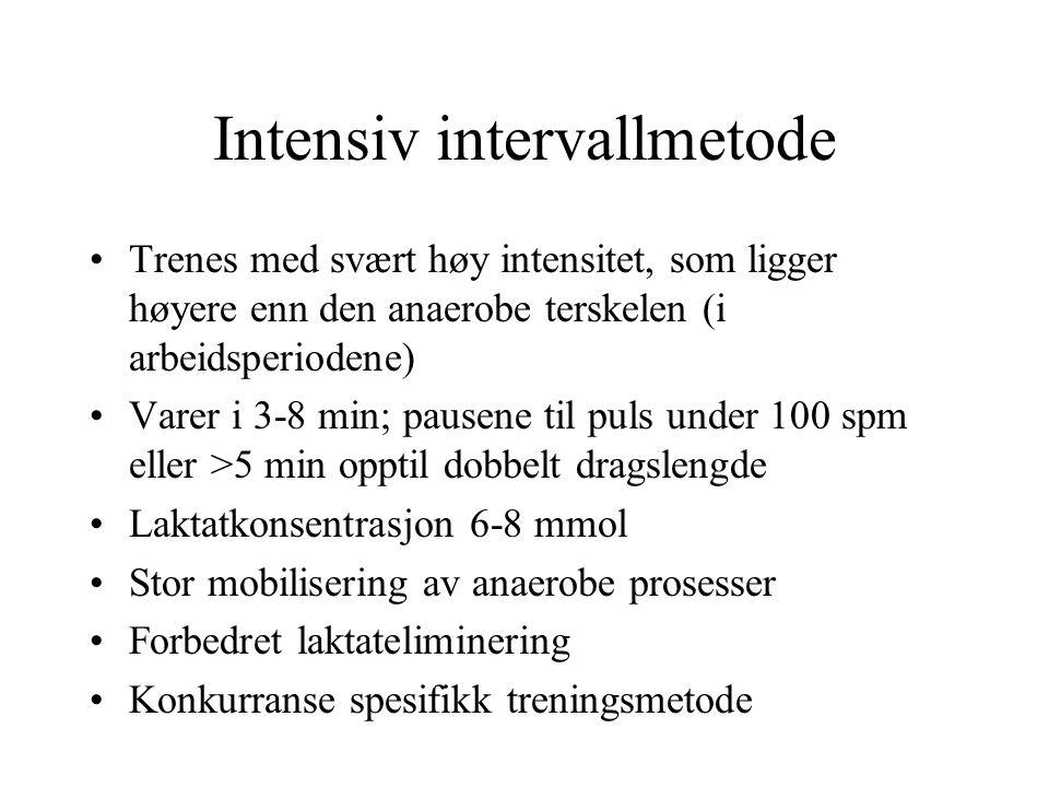Intensiv intervallmetode