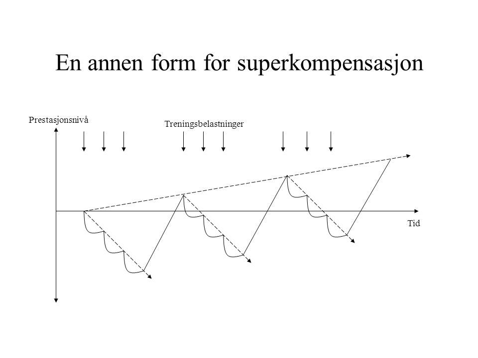 En annen form for superkompensasjon