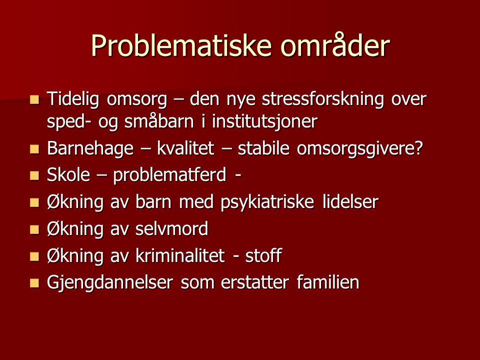 Problematiske områder