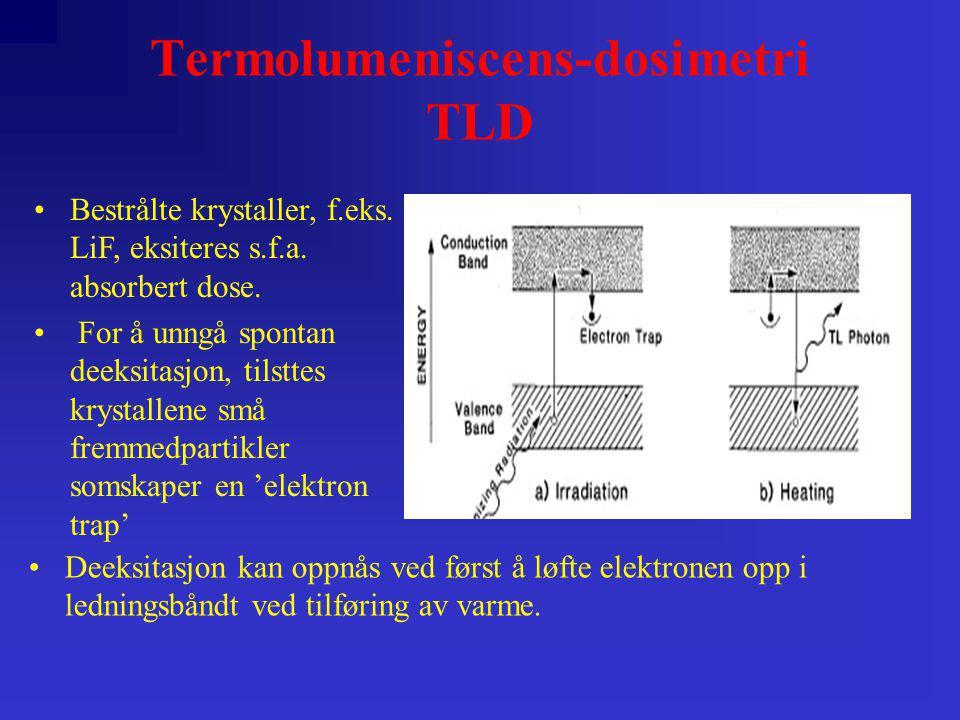 Termolumeniscens-dosimetri TLD
