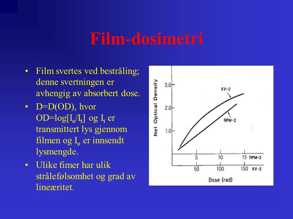 Film-dosimetri Film svertes ved bestråling; denne svertningen er avhengig av absorbert dose.