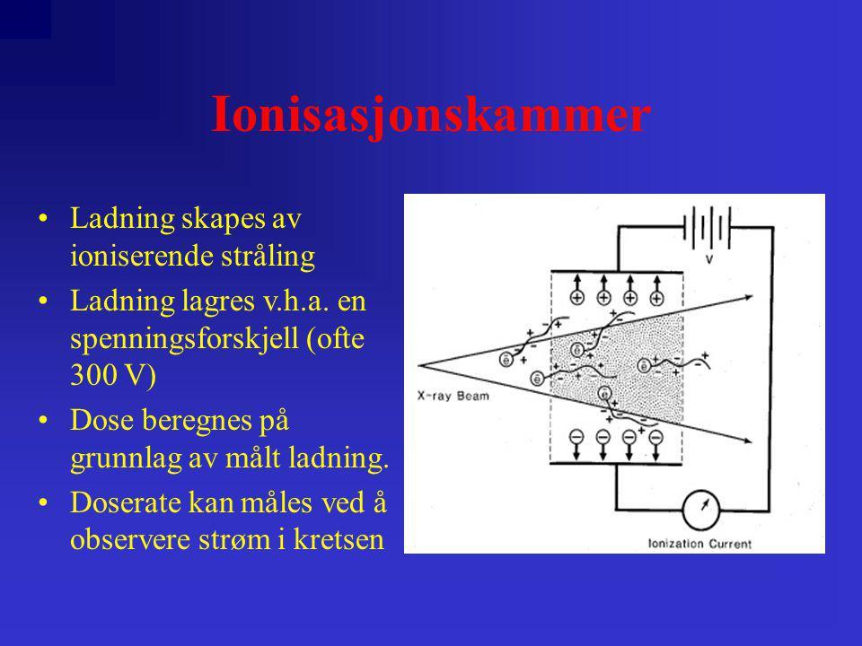 Ionisasjonskammer Ladning skapes av ioniserende stråling