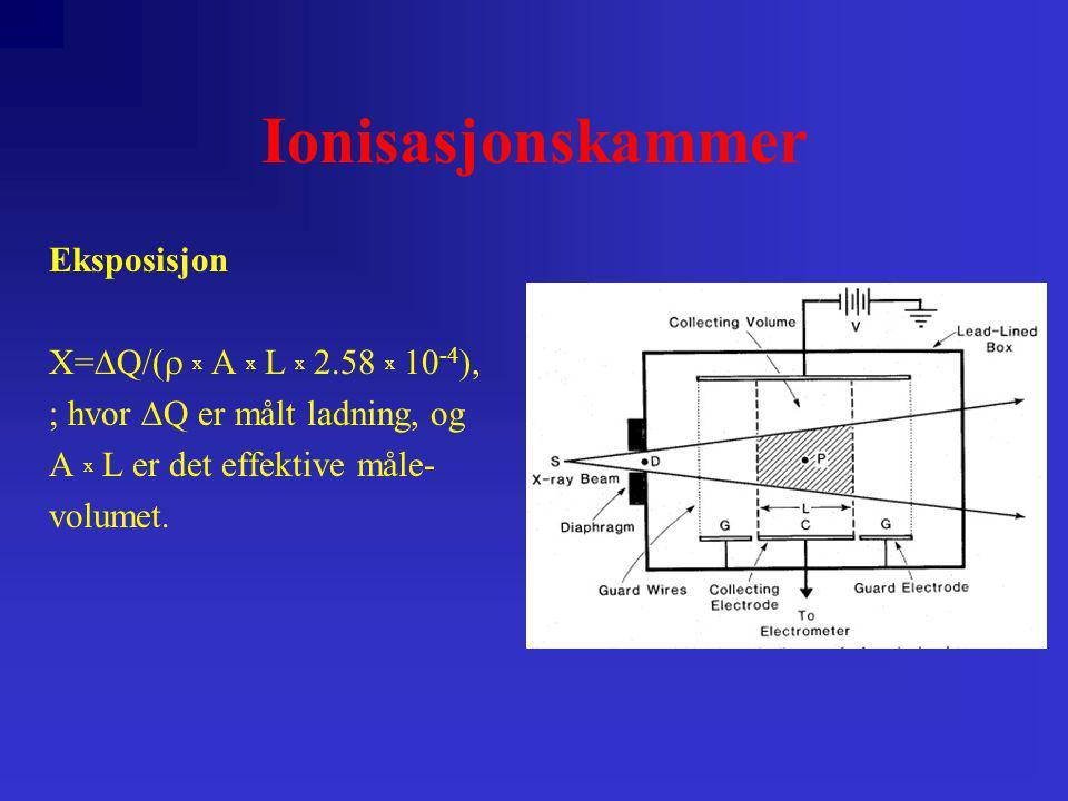 Ionisasjonskammer Eksposisjon X=DQ/(r x A x L x 2.58 x 10-4),