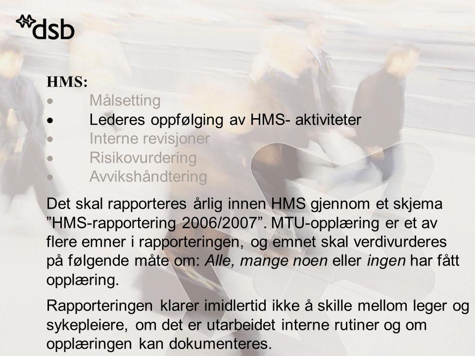 HMS: · Målsetting. · Lederes oppfølging av HMS- aktiviteter. · Interne revisjoner.