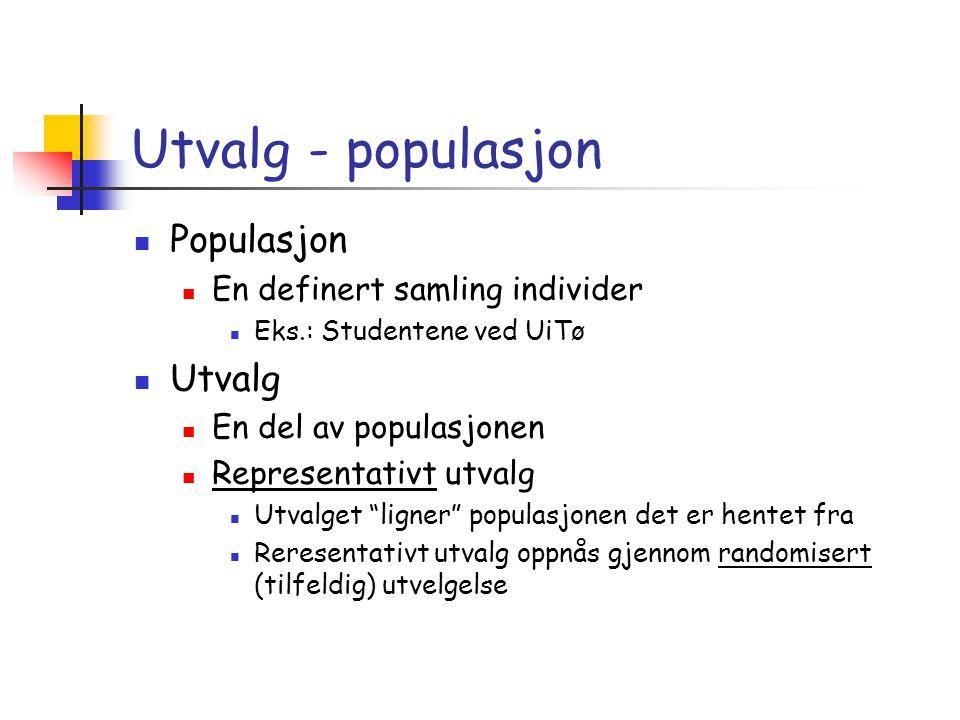 Utvalg - populasjon Populasjon Utvalg En definert samling individer