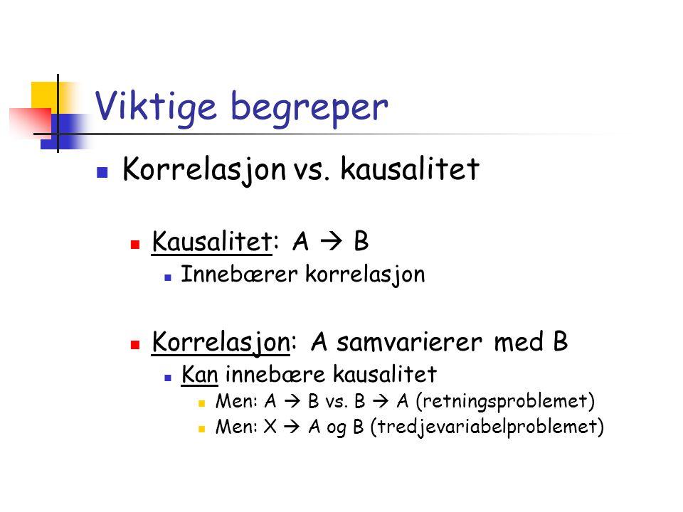 Viktige begreper Korrelasjon vs. kausalitet Kausalitet: A  B