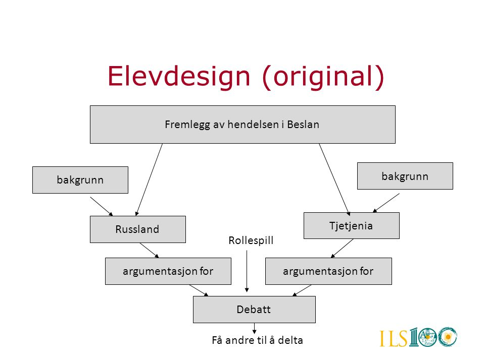 Elevdesign (original)