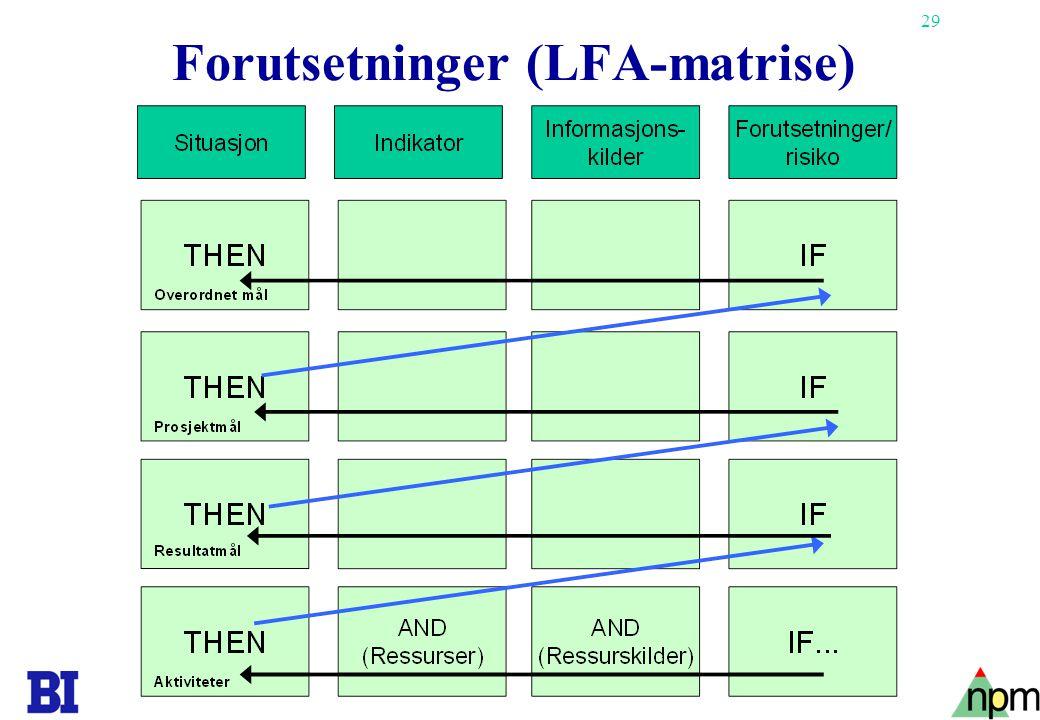 Forutsetninger (LFA-matrise)