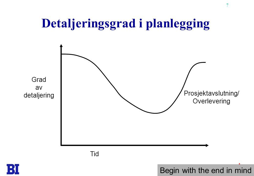 Detaljeringsgrad i planlegging