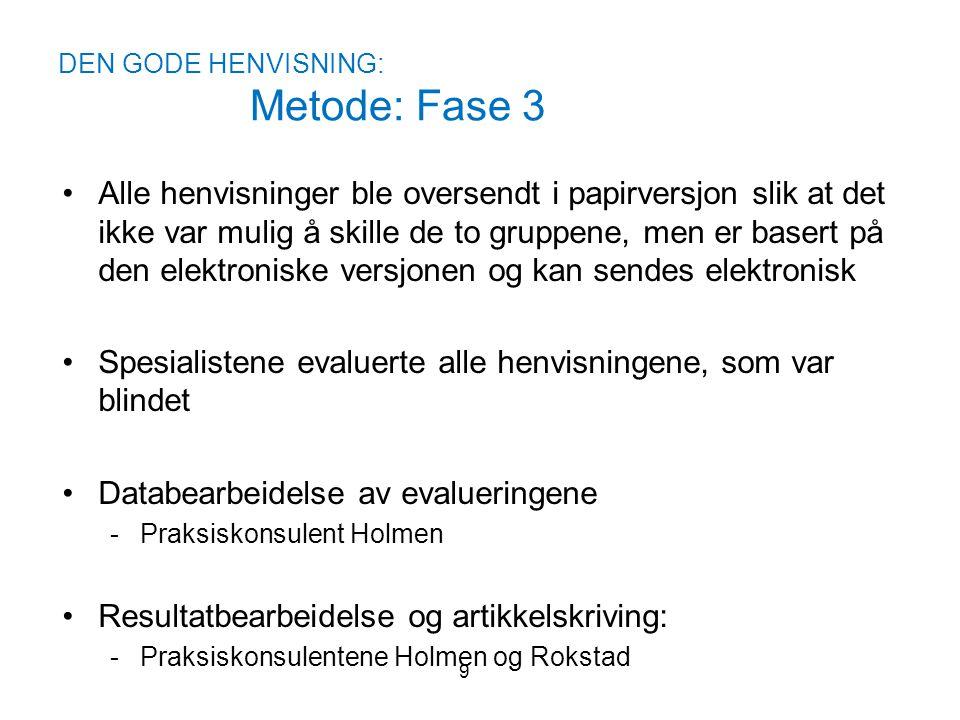 DEN GODE HENVISNING: Metode: Fase 3