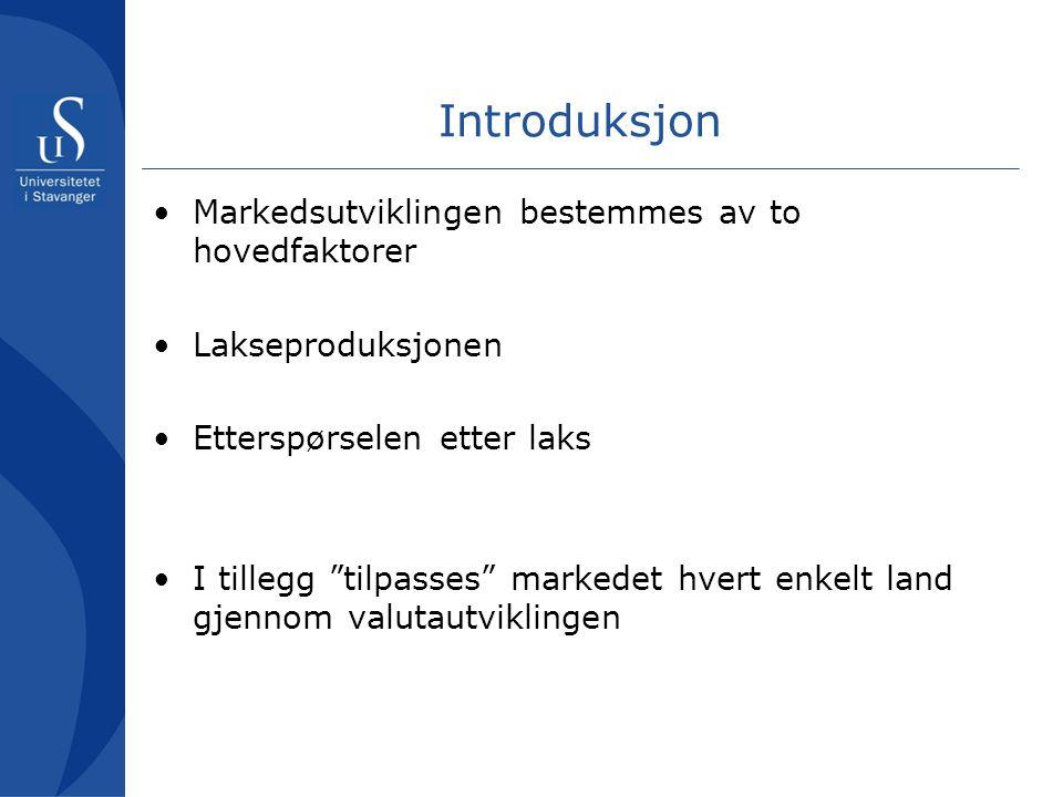 Introduksjon Markedsutviklingen bestemmes av to hovedfaktorer