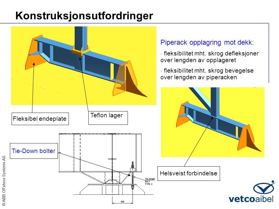 Konstruksjonsutfordringer