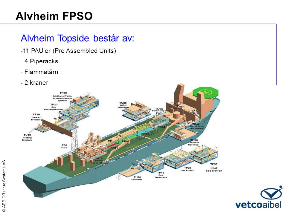 Alvheim FPSO Alvheim Topside består av: