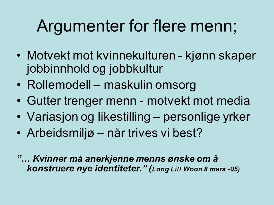 Argumenter for flere menn;