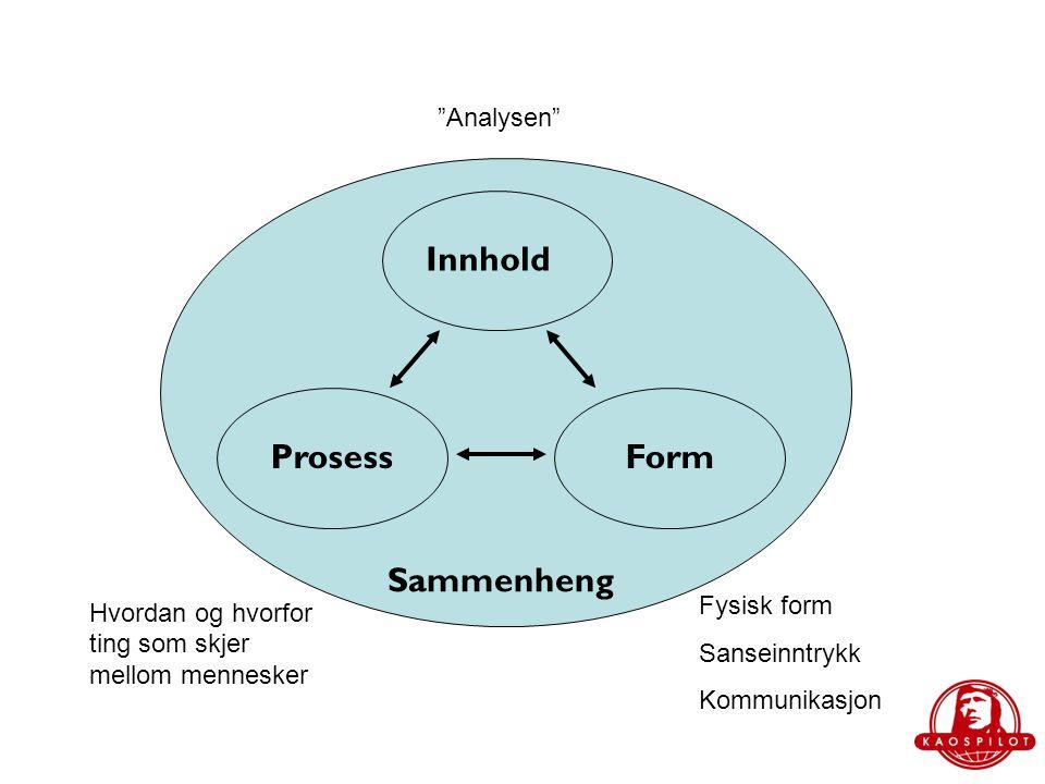 Innhold Prosess Form Sammenheng
