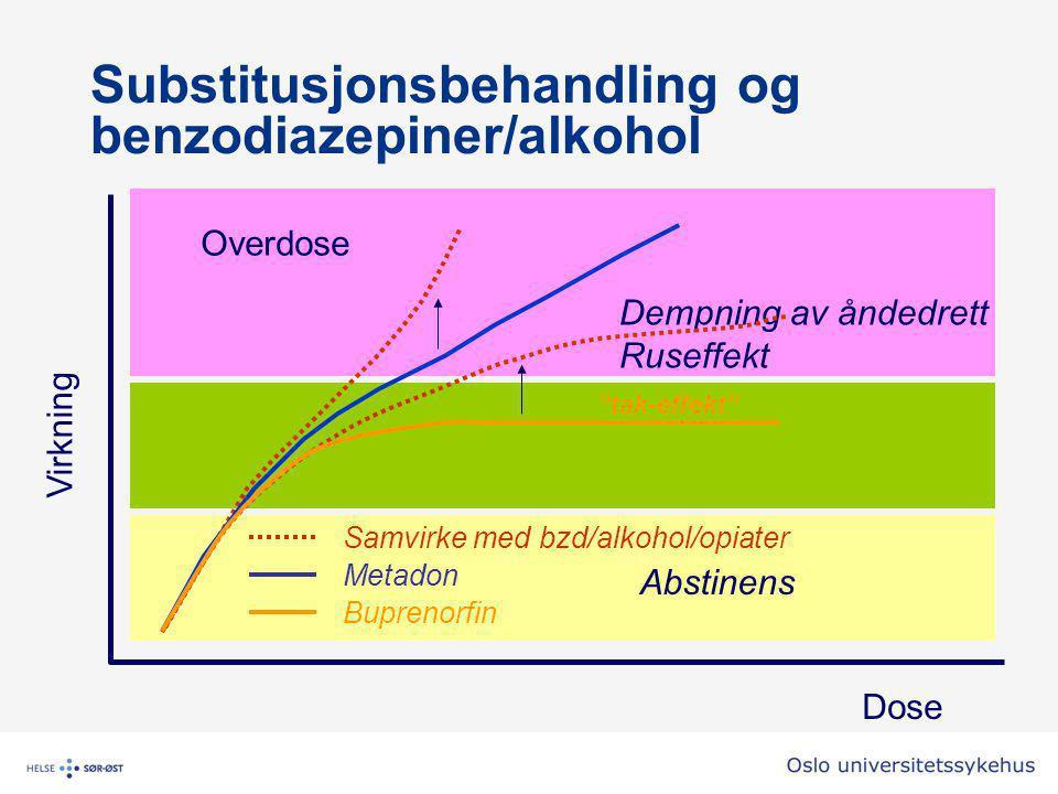 Substitusjonsbehandling og benzodiazepiner/alkohol