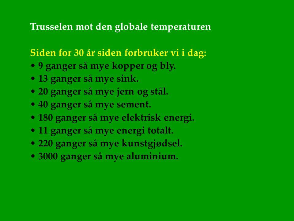 Trusselen mot den globale temperaturen
