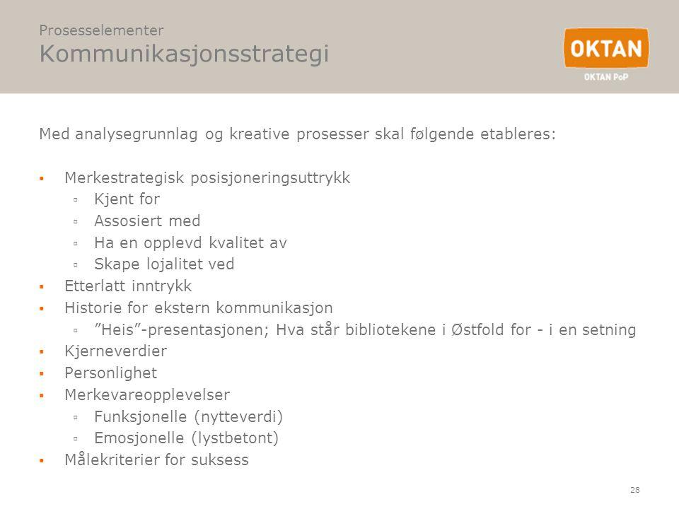 Prosesselementer Kommunikasjonsstrategi