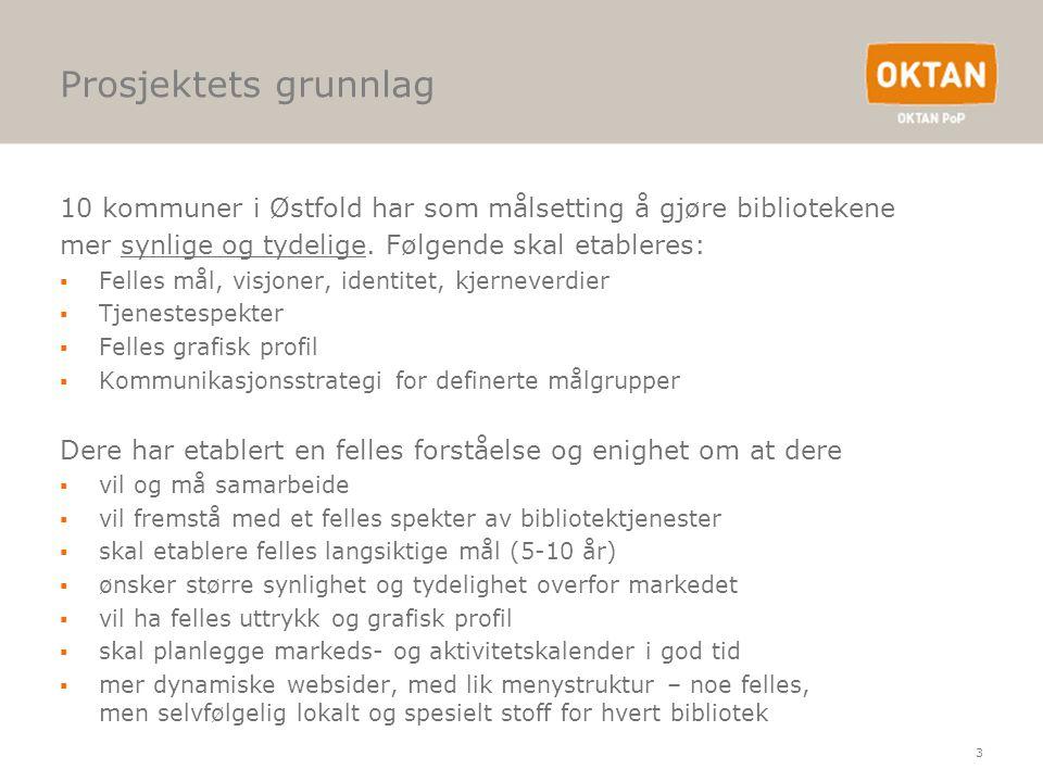 Prosjektets grunnlag 10 kommuner i Østfold har som målsetting å gjøre bibliotekene. mer synlige og tydelige. Følgende skal etableres: