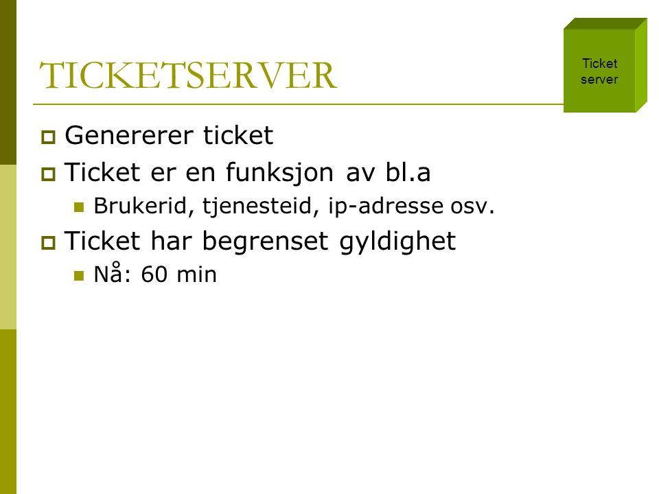 TICKETSERVER Genererer ticket Ticket er en funksjon av bl.a